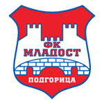 """Младост"" Подгорица"