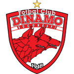 """Динамо"" (Бухарест)"